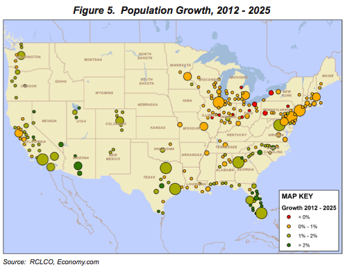 Figure 5. Population Growth, 2012-2025