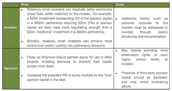 Advisory: Co-Investments in Real Estate: A Quick Primer ...