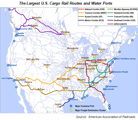 Largest US Cargo Rail Routes and Water Ports