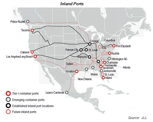 Inland Port Connections