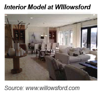 Interior Model at Willowsford