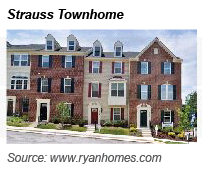 Strauss Townhome